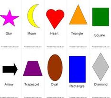 Quadrilateral Definitions For Kids